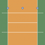 Volleyball Drills for Setters Double Setter Attack