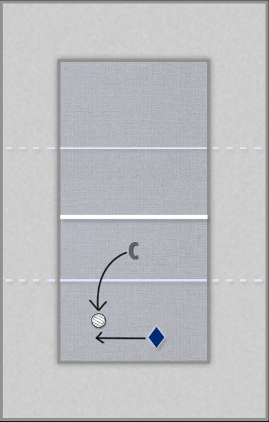 volleyball_drills_ticao_beach_plan1_drill4_image2.jpg