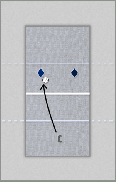 volleyball_drills_ticao_beach_plan1_drill9_image3.jpg