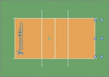 Drill-12-dig-set-spike-volleyball-drill