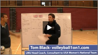 Tom Black Volleyball Practice Plan 2 - Practice Breakdown